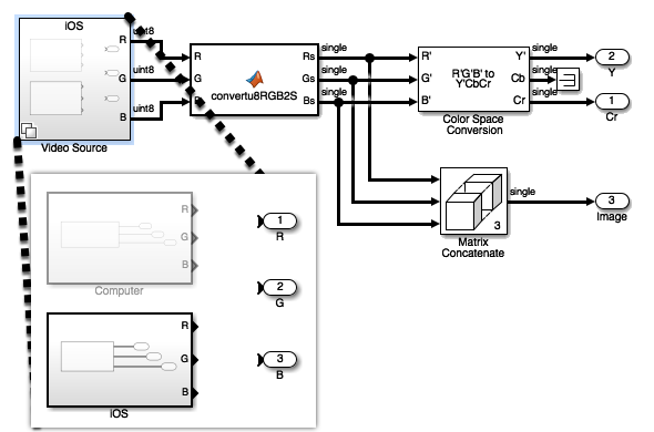 Creating iPhone and iPad Apps with Simulink » Guy on Simulink
