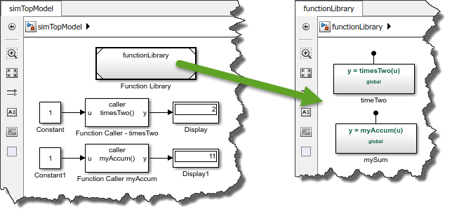 Simulink functions used as function library