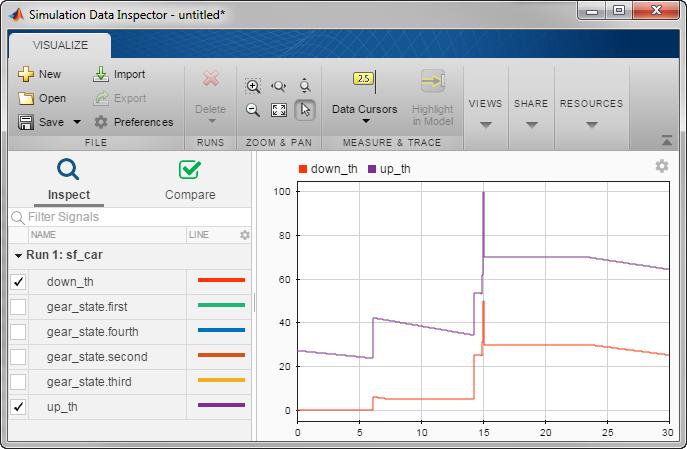 Stateflow logged data in SDI