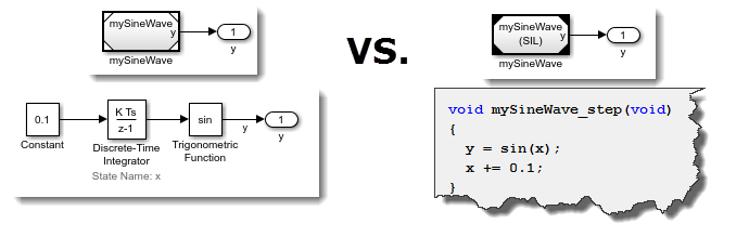 Simulink versus Software in the loop validation