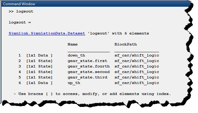 Logged dataset including Stateflow data