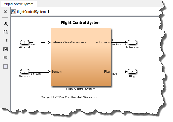 Quadcopter Flight Control Model