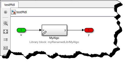 Model using renamed library
