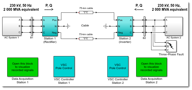 VSC-Based HVDC Transmission System (Detailed Model)
