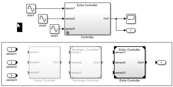 Model block inside variant subsystem