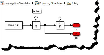 Integrator block inside Stateflow