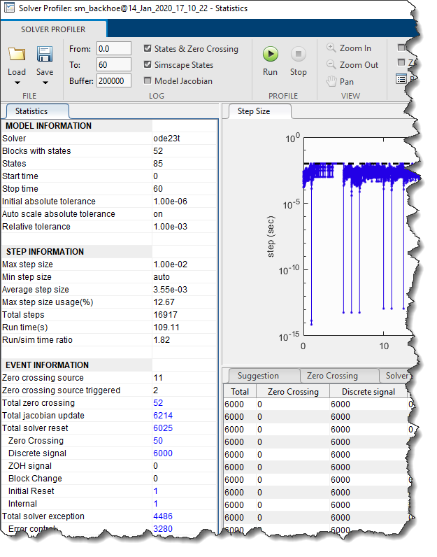 Solver profiler for Backhoe with a discrete controller