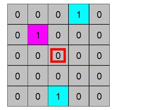 MATLAB puzzler