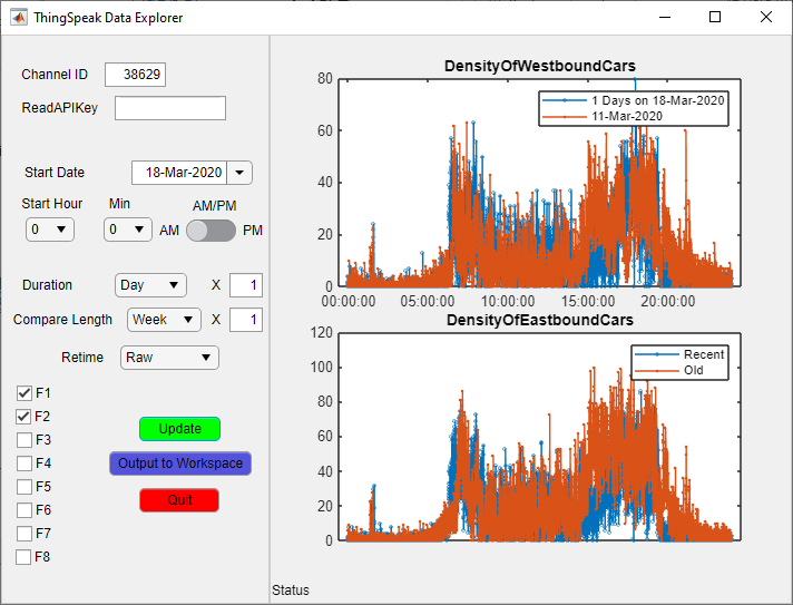 Explore ThingSpeak IoT Data Using a MATLAB App