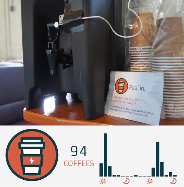 Twine Coffee Maker Monitor