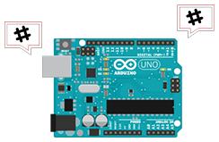 Arduino Slack ThingSpeak