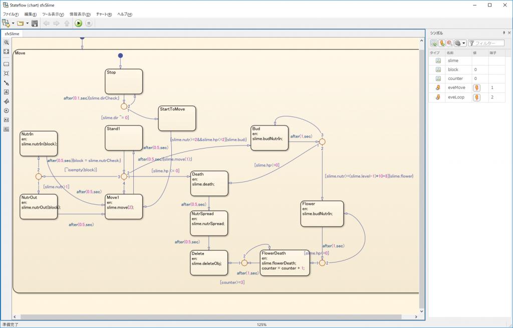 """Lightning Talk の舞台裏:""""Stateflow でライフシミュレーションゲームっぽいものを作ってみた"""