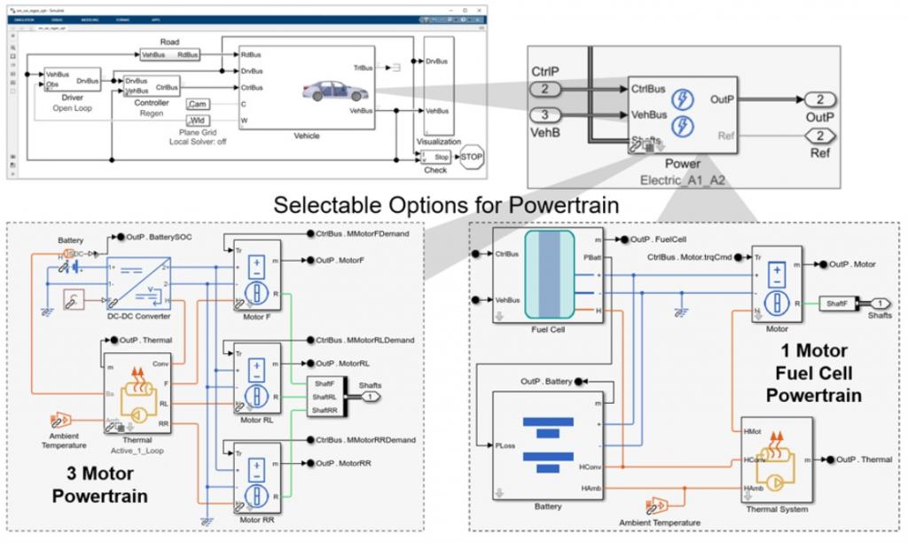 電気自動車で利用できるモデルの使用例
