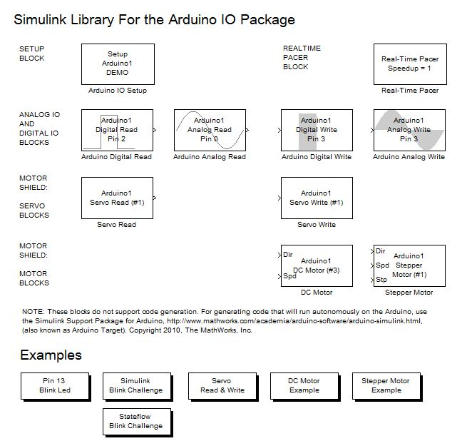 Control an Arduino from MATLAB » File Exchange Pick of the
