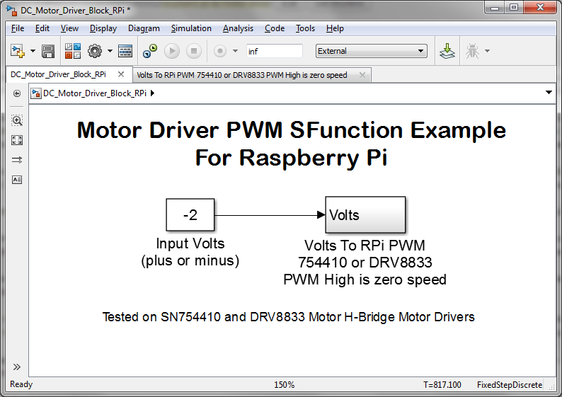 Motor Driver Model