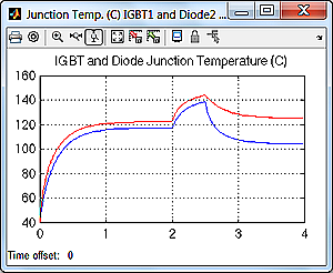Thermal Effects in Electrical Models » File Exchange Pick of