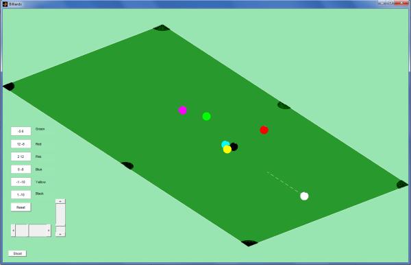 billiards math