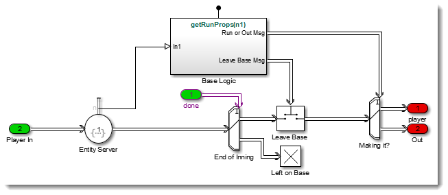 bases logic