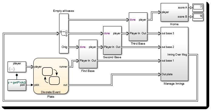 电路 电路图 电子 户型 户型图 平面图 原理图 696_366