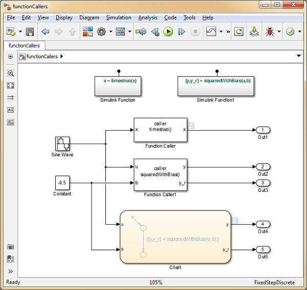 You can also still call Simulink Functions from a Stateflow chart