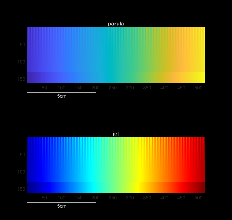 Colormap Test Image » Steve on Image Processing and MATLAB