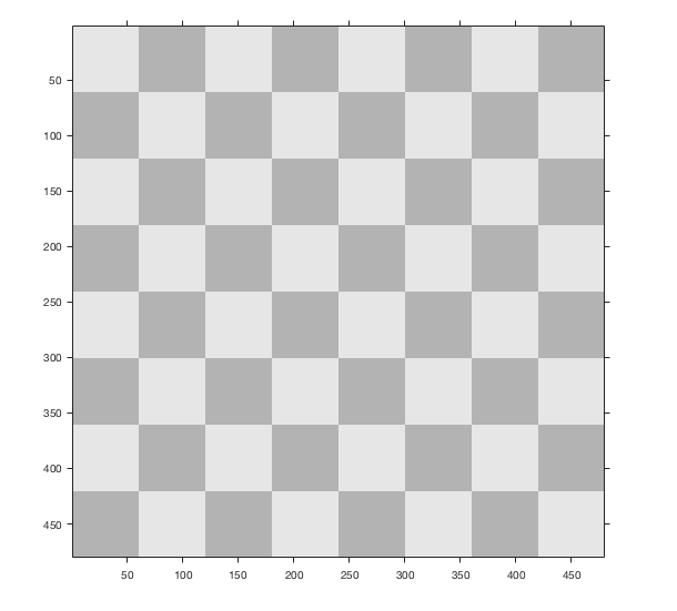 Chessboards, Implicit Expansion, REPELEM, and Unicode Chess