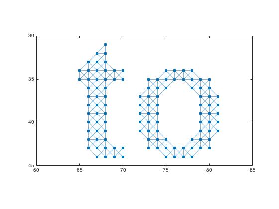 image_graphs_basic_05