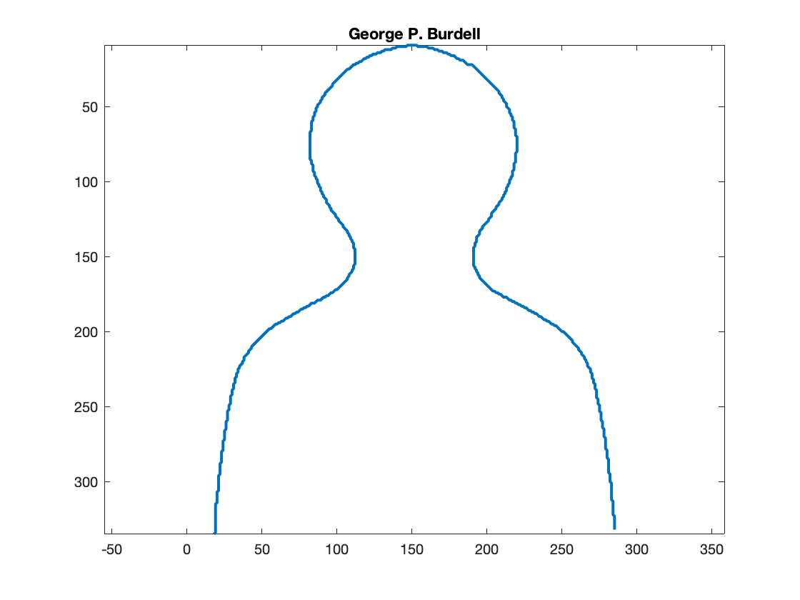 Use imbinarize to Threshold Gray-Scale Images