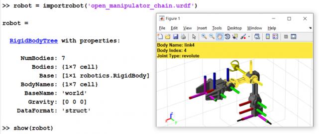 Robot Manipulation, Part 1: Kinematics » Racing Lounge - MATLAB