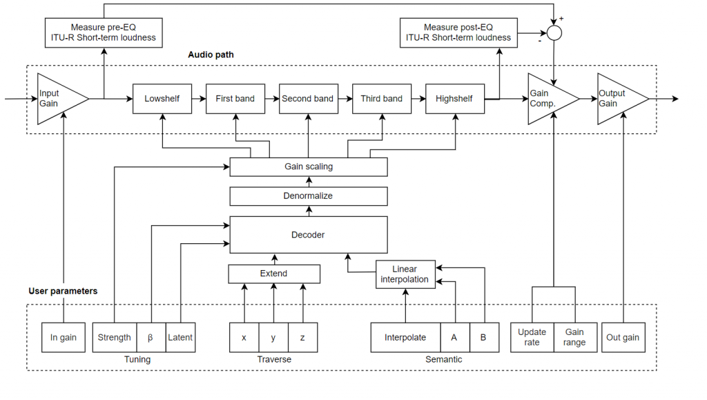 Plugin block-diagram
