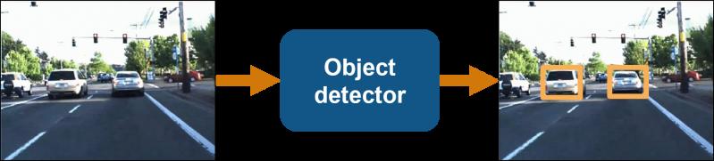 Designing Object Detectors in MATLAB